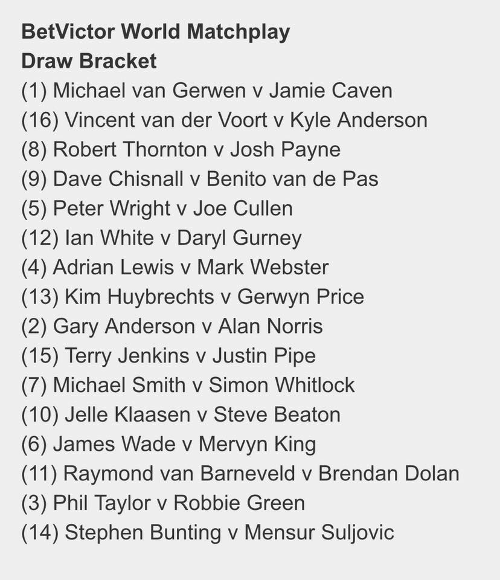 World Matchplay Draw Bracket